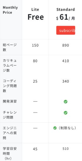 Recursion料金プラン(月額)